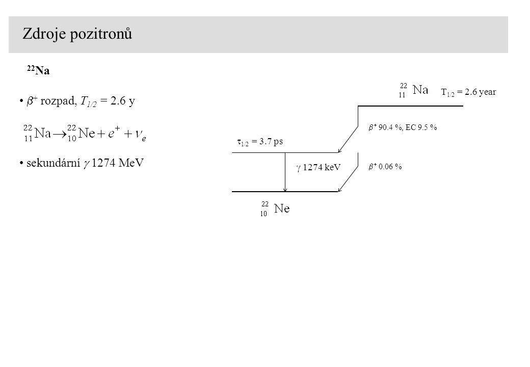 Zdroje pozitronů 22 Na  + rozpad, T 1/2 = 2.6 y sekundární  1274 MeV  1/2 = 3.7 ps   0.06 %   90.4 %, EC 9.5 % T 1/2 = 2.6 year  1274 keV