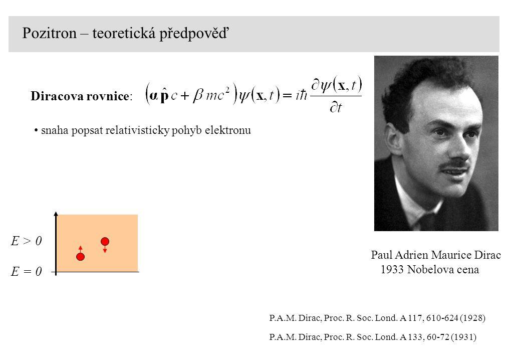 P.A.M.Dirac, Proc. R. Soc. Lond. A 117, 610-624 (1928) P.A.M.