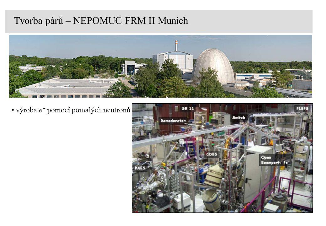 Tvorba párů – NEPOMUC FRM II Munich výroba e + pomocí pomalých neutronů z reaktoru