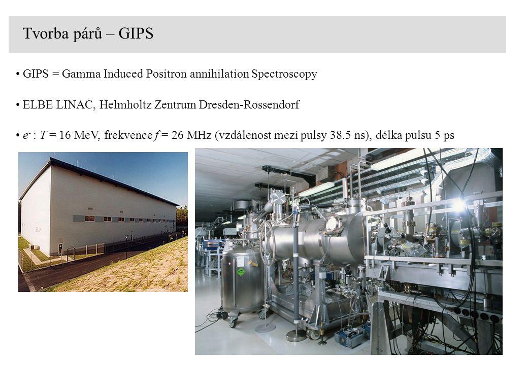 Tvorba párů – GIPS GIPS = Gamma Induced Positron annihilation Spectroscopy ELBE LINAC, Helmholtz Zentrum Dresden-Rossendorf e - : T = 16 MeV, frekvence f = 26 MHz (vzdálenost mezi pulsy 38.5 ns), délka pulsu 5 ps
