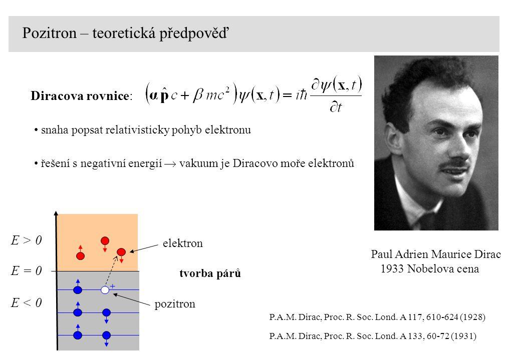 E > 0 E = 0 E < 0 + pozitron elektron tvorba párů P.A.M.