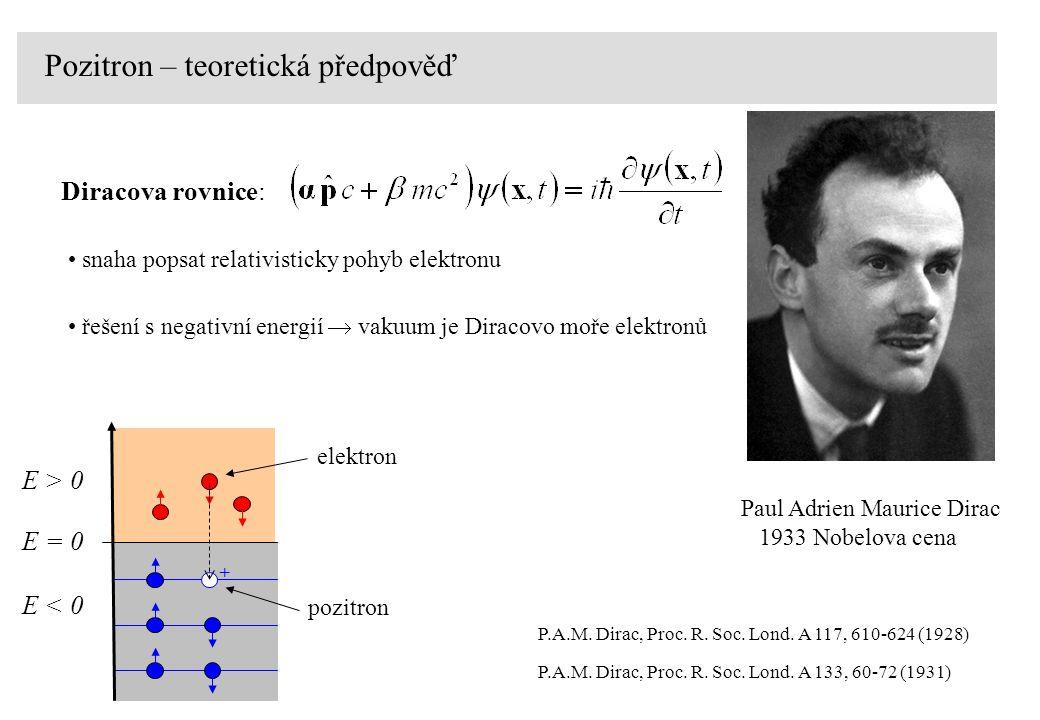 E > 0 E = 0 E < 0 + pozitron elektron P.A.M.Dirac, Proc.