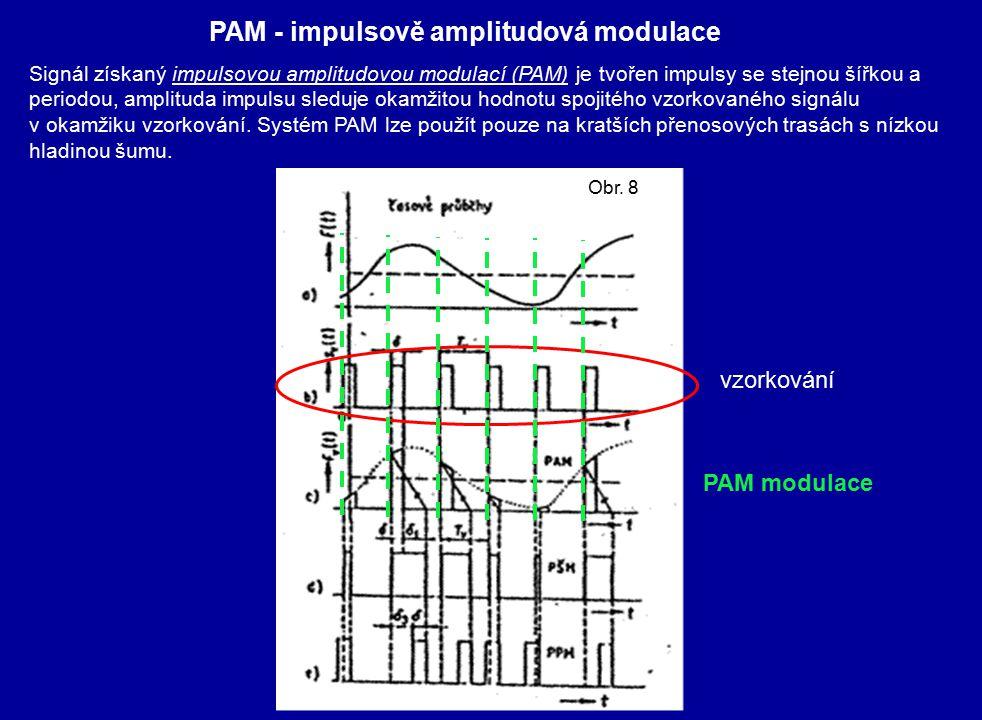 Signál získaný impulsovou amplitudovou modulací (PAM) je tvořen impulsy se stejnou šířkou a periodou, amplituda impulsu sleduje okamžitou hodnotu spojitého vzorkovaného signálu v okamžiku vzorkování.