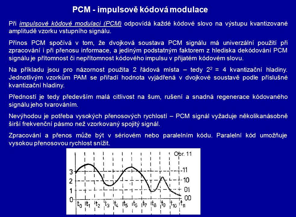 Při impulsové kódové modulaci (PCM) odpovídá každé kódové slovo na výstupu kvantizované amplitudě vzorku vstupního signálu.