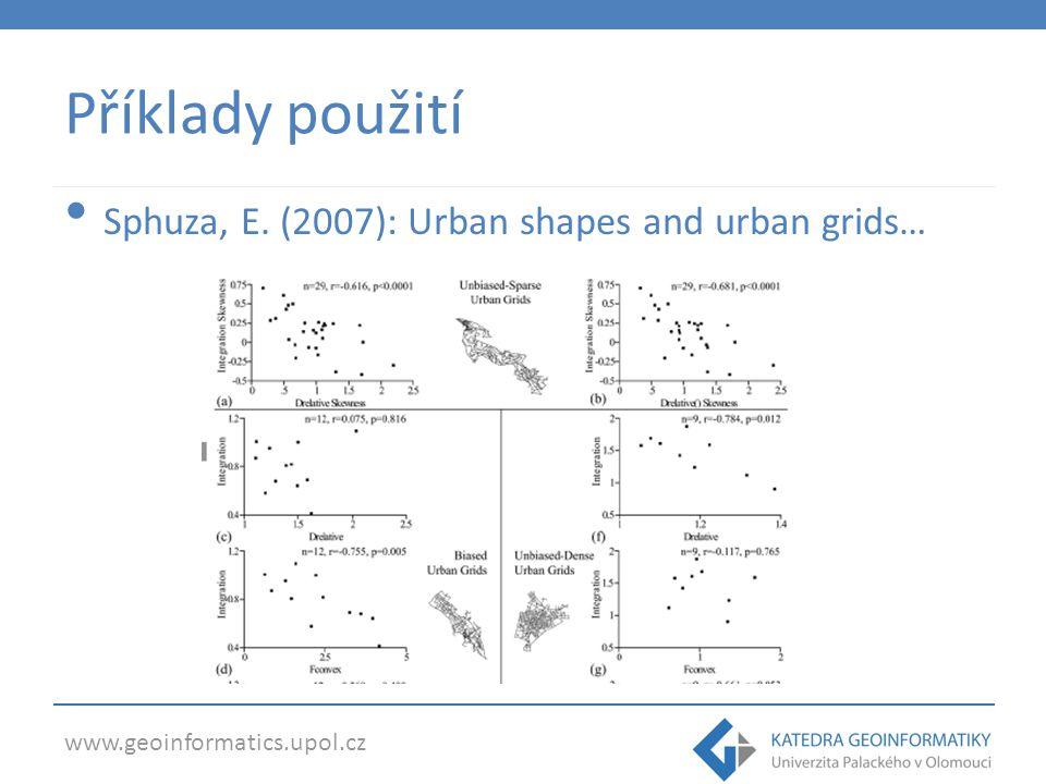 www.geoinformatics.upol.cz Příklady použití Nungesser, M.K. (2011): Reading the landscape…