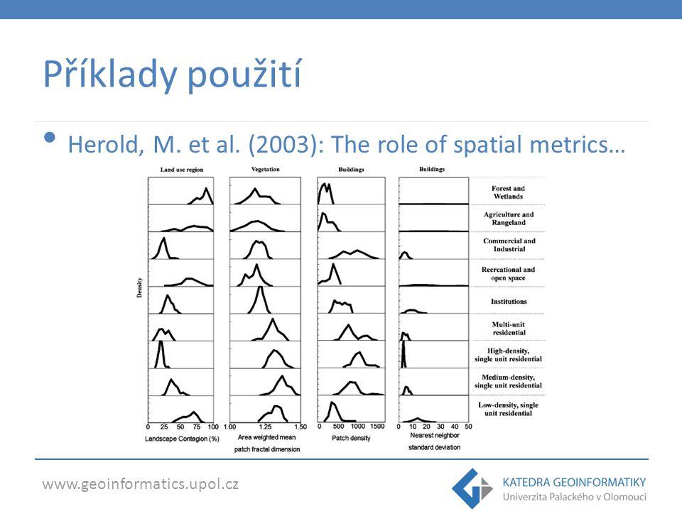www.geoinformatics.upol.cz Příklady použití Herold, M. et al. (2003): The role of spatial metrics…