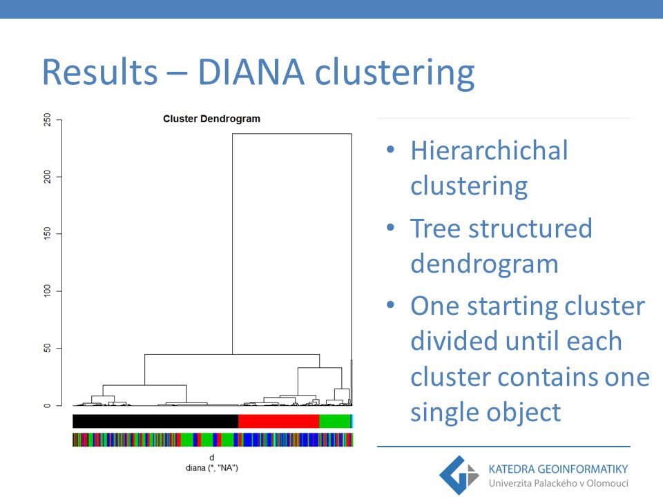 www.geoinformatics.upol.cz Results – DIANA clustering Hierarchichal clustering Tree structured dendrogram One starting cluster divided until each clus