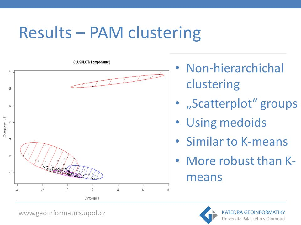 "www.geoinformatics.upol.cz Results – PAM clustering Non-hierarchichal clustering ""Scatterplot"" groups Using medoids Similar to K-means More robust tha"
