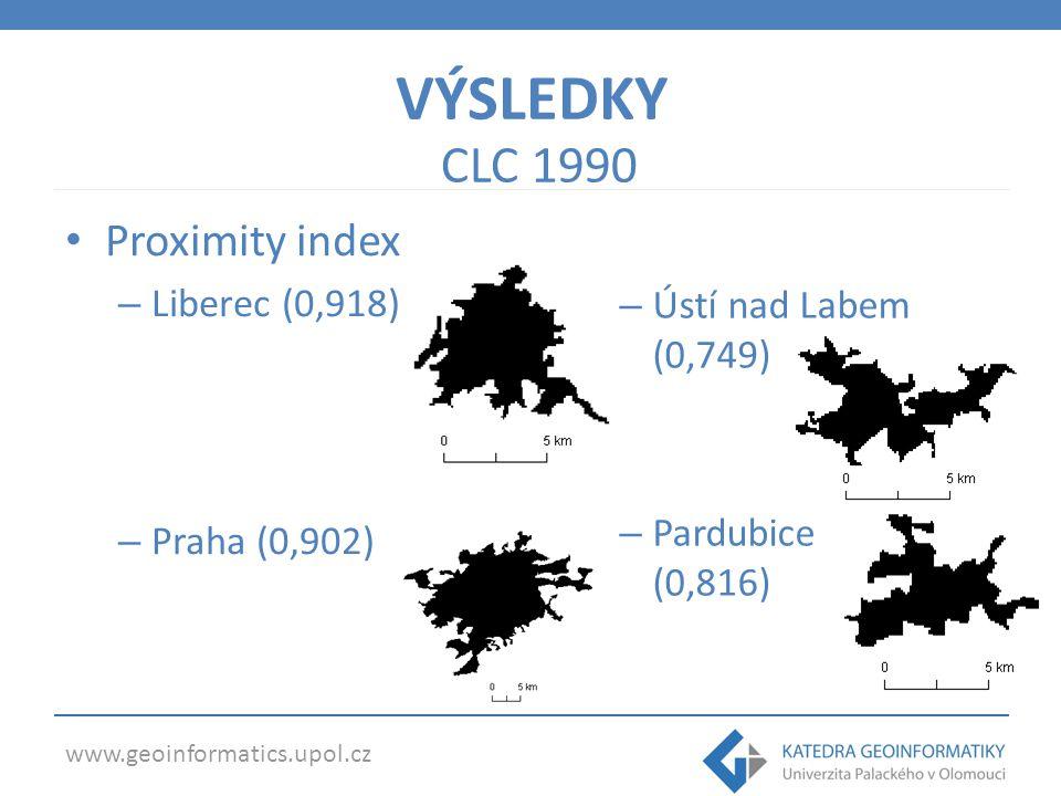 www.geoinformatics.upol.cz VÝSLEDKY CLC 1990, 2006 srovnání Brno Shape Index (5,0686, 3,2083 ) Fractal Dimension Index (1,1789, 1,1274)