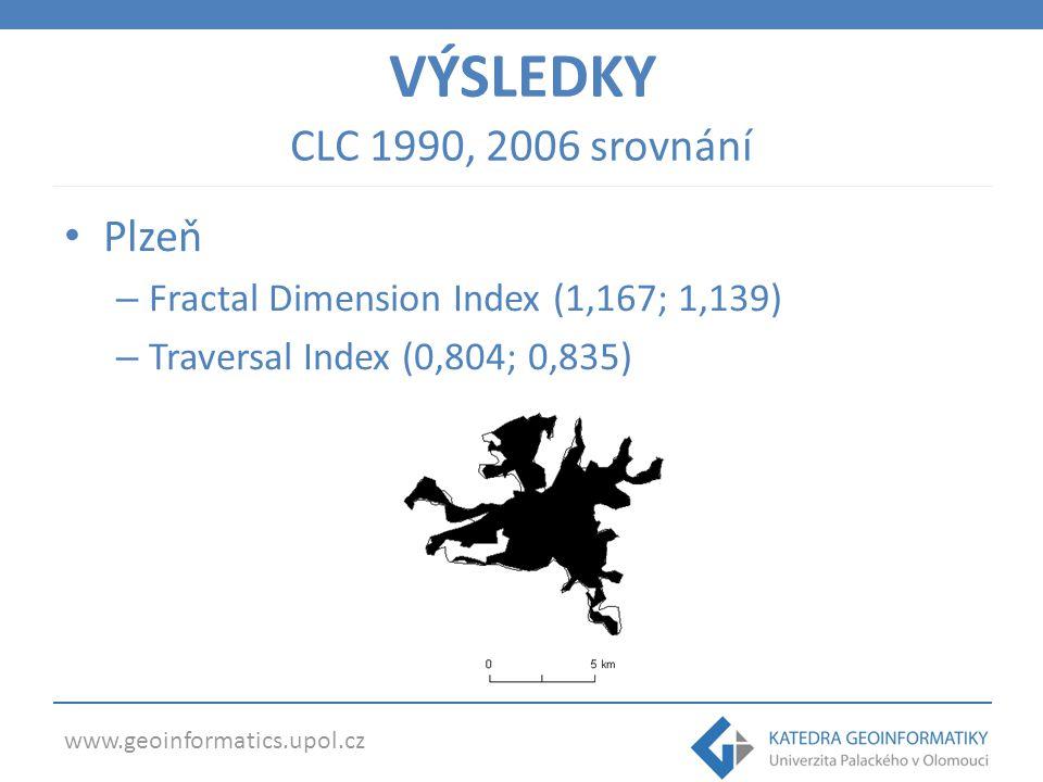 www.geoinformatics.upol.cz Hradec Králové – Cohesion Index (0,828; 0,818) VÝSLEDKY CLC 1990, 2006 srovnání Liberec – Depth Index (0,523; 0,494)