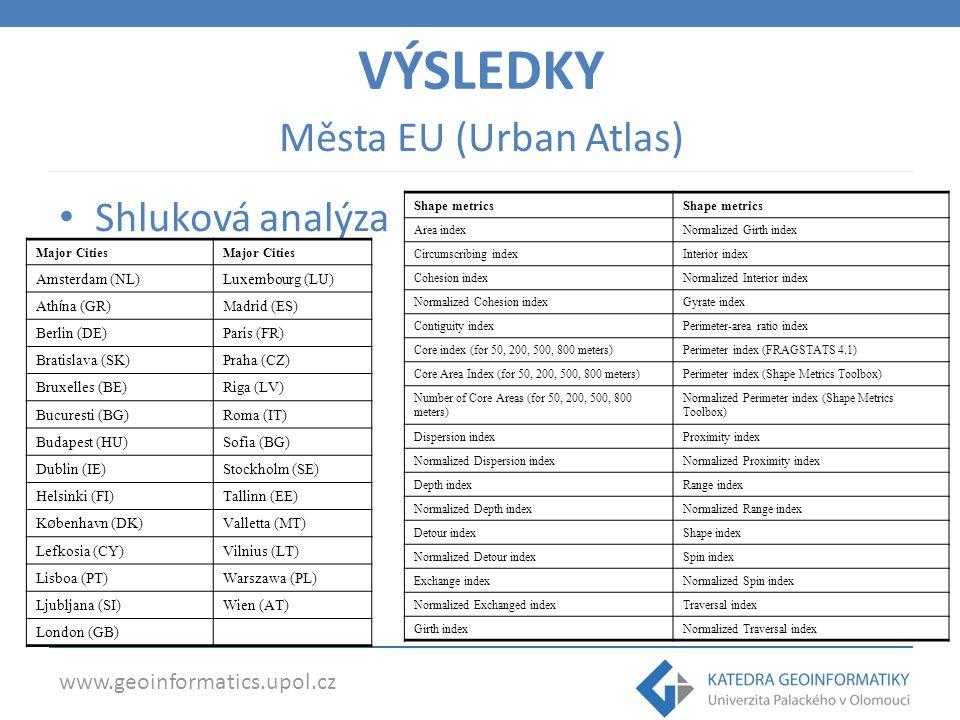 www.geoinformatics.upol.cz Města EU (Urban Atlas) VÝSLEDKY Elbow diagram