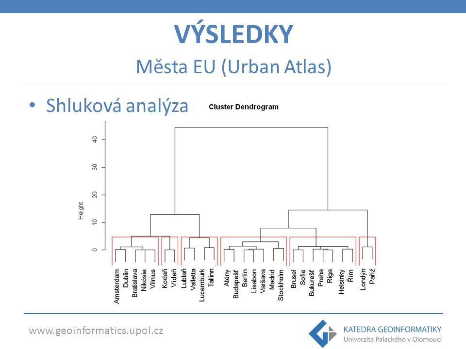 www.geoinformatics.upol.cz Dispersion index – Mexico City (0,835) – Peking (0,829) Města světa (Universe of Cities) VÝSLEDKY – Bombaj (0,647) – Káhira (0,702)