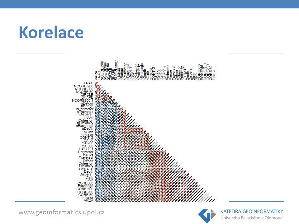 www.geoinformatics.upol.cz PCA