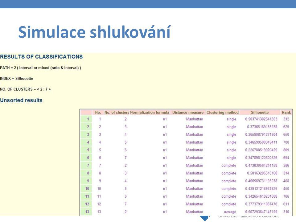 www.geoinformatics.upol.cz Shlukování