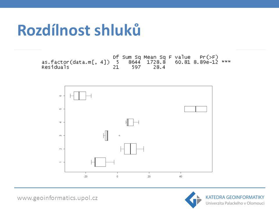 www.geoinformatics.upol.cz Rozdílnost shluků