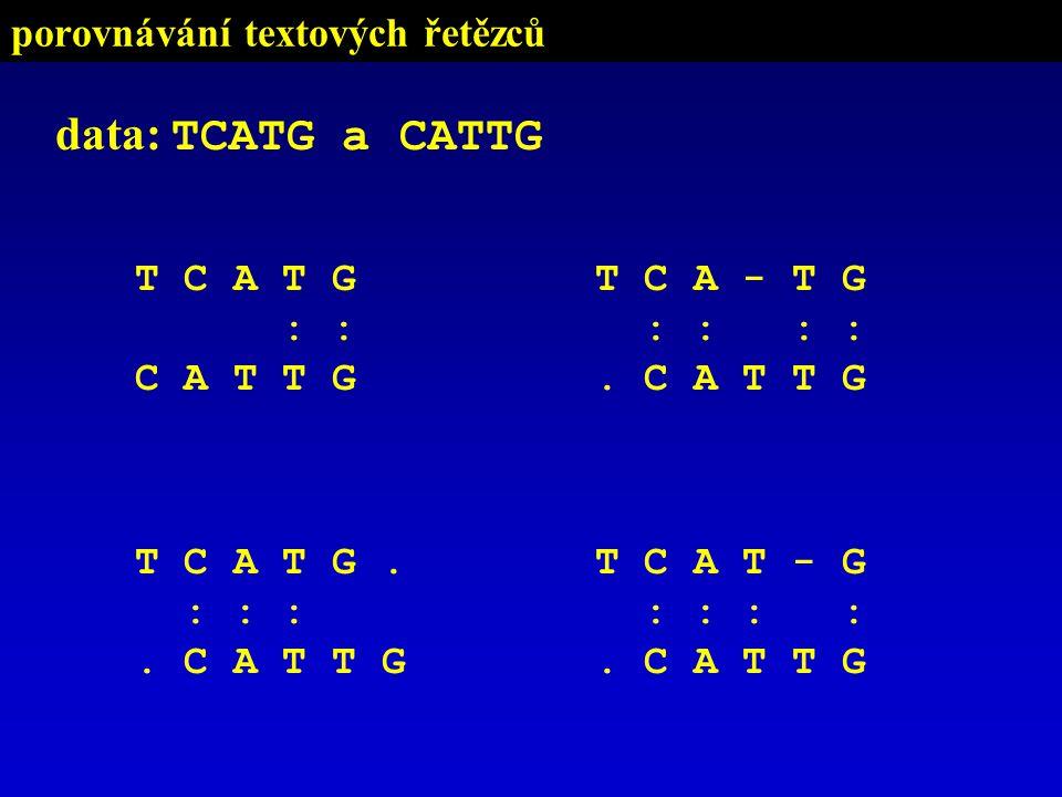 data: TCATG a CATTG T C A T G : : C A T T G T C A T G.