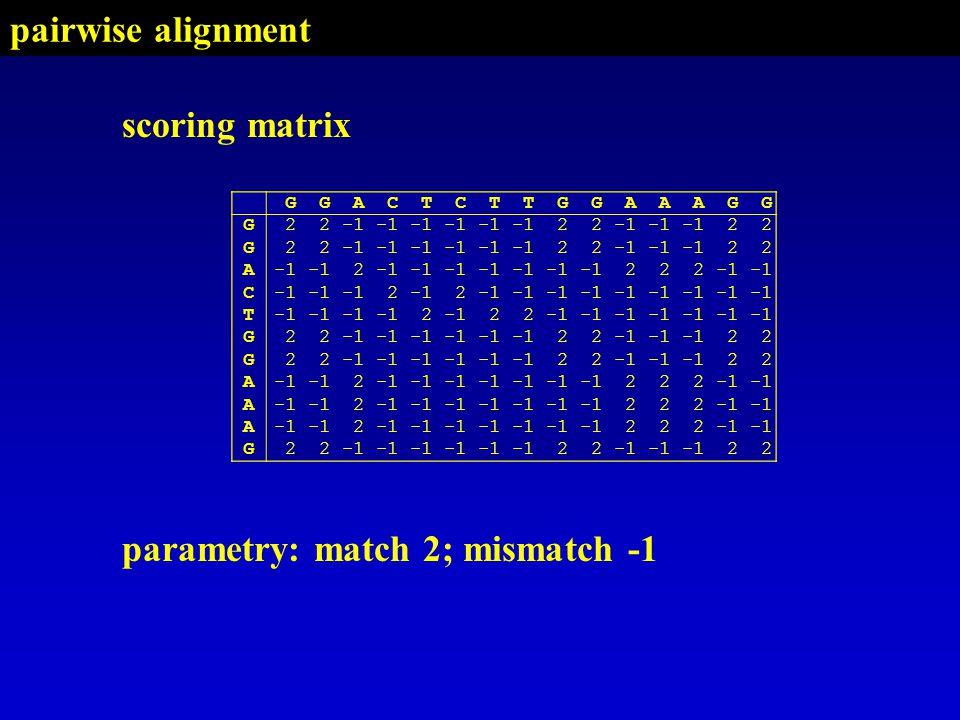 GGACTCTTGGAAAGG G G A C T G G A A A G scoring matrix parametry: match 2; mismatch -1 GGACTCTTGGAAAGG G22 22 22 G22 22 22 A 2 222 C 2 2 T 2 22 G22 22 22 G22 22 22 A 2 222 A 2 222 A 2 222 G22 22 22 pairwise alignment
