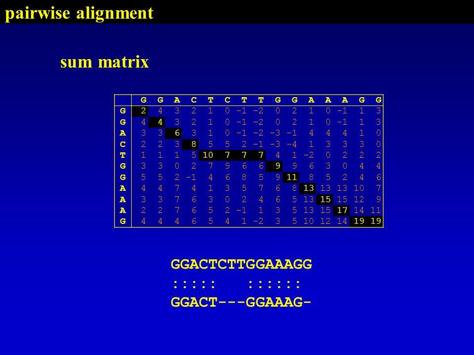 sum matrix GGACTCTTGGAAAGG G243210-2021013 G443210 -2021013 A336310 -2-344410 C2238552 -3-413330 T11151077741-20222 G330279669963044 G552468591185246