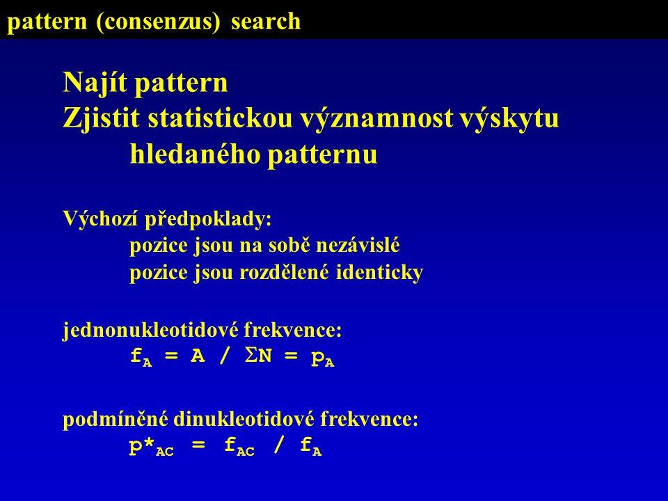 Výchozí předpoklady: pozice jsou na sobě nezávislé pozice jsou rozdělené identicky jednonukleotidové frekvence: f A = A /  N = p A Najít pattern Zjistit statistickou významnost výskytu hledaného patternu podmíněné dinukleotidové frekvence: p* AC = f AC / f A pattern (consenzus) search
