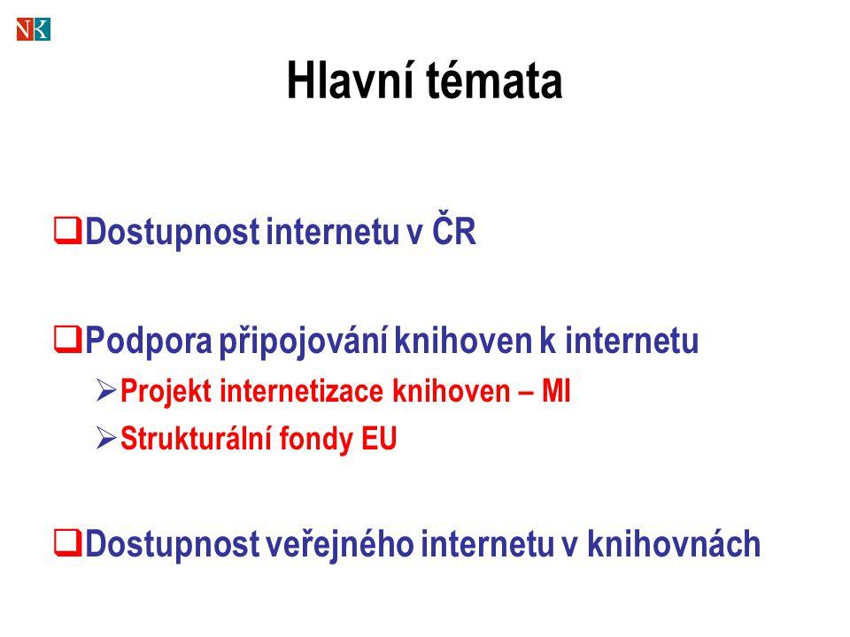 Hlavní témata  Dostupnost internetu v ČR  Podpora připojování knihoven k internetu  Projekt internetizace knihoven – MI  Strukturální fondy EU  Dostupnost veřejného internetu v knihovnách