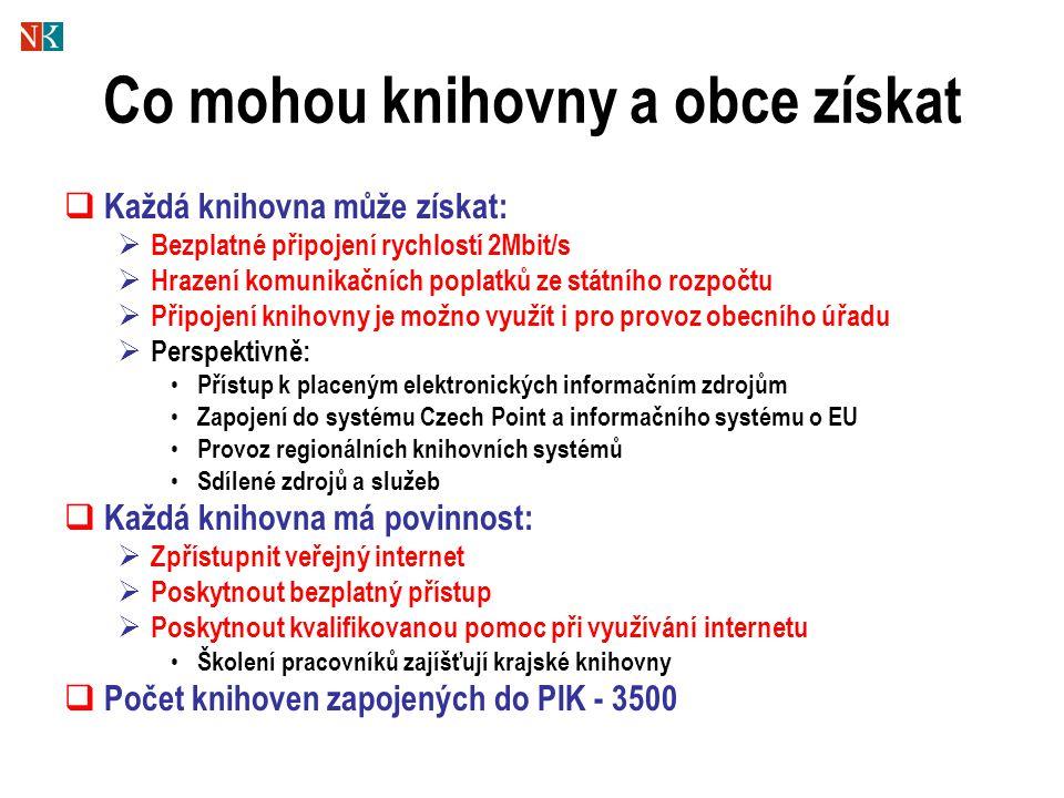 Co mohou knihovny a obce získat  Každá knihovna může získat:  Bezplatné připojení rychlostí 2Mbit/s  Hrazení komunikačních poplatků ze státního rozpočtu  Připojení knihovny je možno využít i pro provoz obecního úřadu  Perspektivně: Přístup k placeným elektronických informačním zdrojům Zapojení do systému Czech Point a informačního systému o EU Provoz regionálních knihovních systémů Sdílené zdrojů a služeb  Každá knihovna má povinnost:  Zpřístupnit veřejný internet  Poskytnout bezplatný přístup  Poskytnout kvalifikovanou pomoc při využívání internetu Školení pracovníků zajíšťují krajské knihovny  Počet knihoven zapojených do PIK - 3500