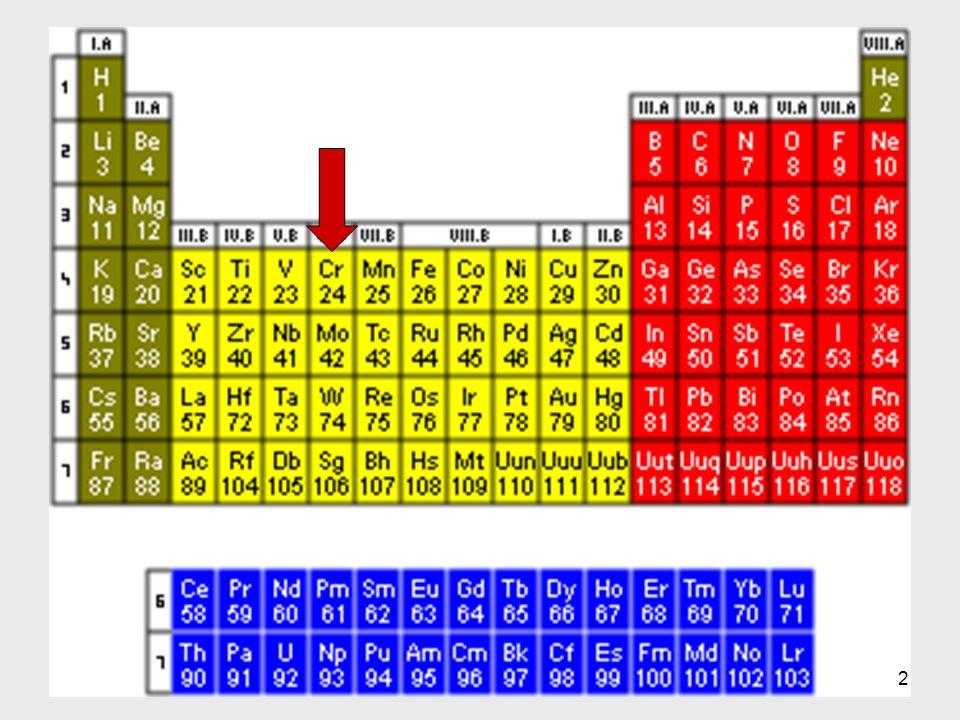 3 CHROM (Chromium) Cr CHROM (Chromium) Cr Z = 24Z = 24 Ar = 51,996Ar = 51,996 sk.