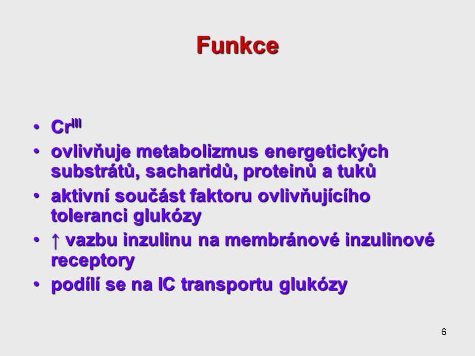 6 Funkce Cr IIICr III ovlivňuje metabolizmus energetických substrátů, sacharidů, proteinů a tukůovlivňuje metabolizmus energetických substrátů, sacharidů, proteinů a tuků aktivní součást faktoru ovlivňujícího toleranci glukózyaktivní součást faktoru ovlivňujícího toleranci glukózy ↑ vazbu inzulinu na membránové inzulinové receptory↑ vazbu inzulinu na membránové inzulinové receptory podílí se na IC transportu glukózypodílí se na IC transportu glukózy