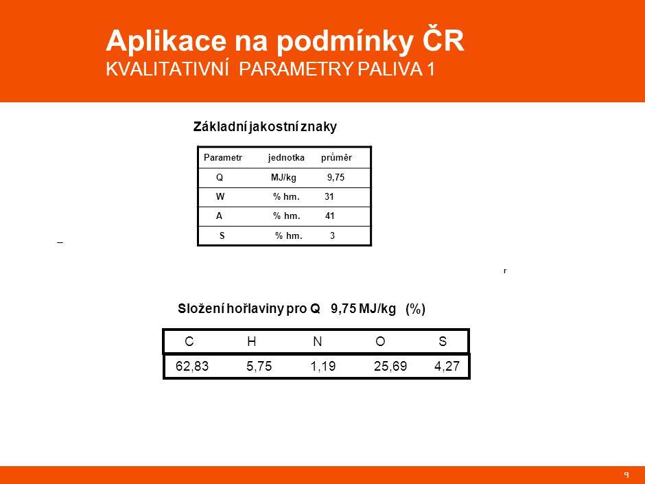 9 Aplikace na podmínky ČR KVALITATIVNÍ PARAMETRY PALIVA 1 Parametr jednotka průměr Q MJ/kg 9,75 W % hm.