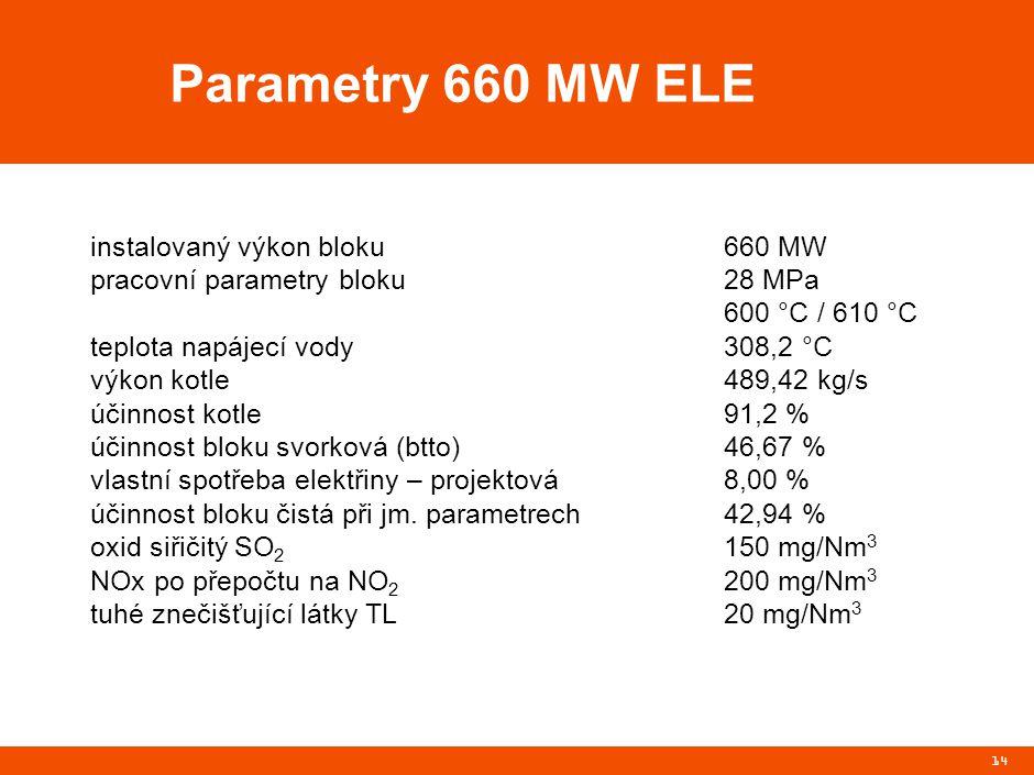 14 Parametry 660 MW ELE instalovaný výkon bloku660 MW pracovní parametry bloku28 MPa 600 °C / 610 °C teplota napájecí vody308,2 °C výkon kotle489,42 kg/s účinnost kotle91,2 % účinnost bloku svorková (btto)46,67 % vlastní spotřeba elektřiny – projektová8,00 % účinnost bloku čistá při jm.