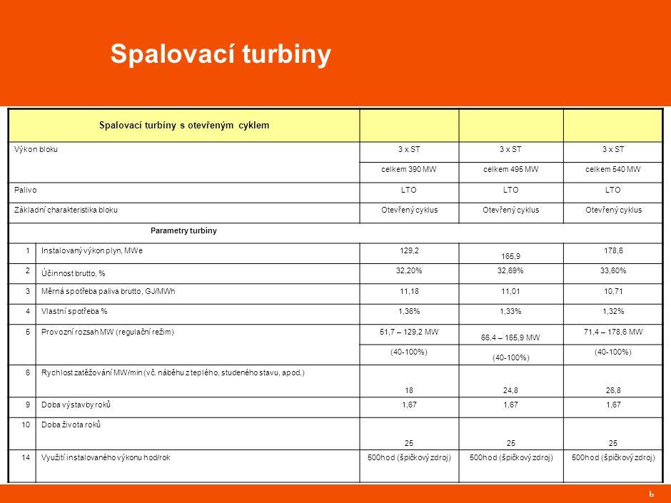 6 Spalovací turbiny Spalovací turbíny s otevřeným cyklem Výkon bloku3 x ST celkem 390 MWcelkem 495 MWcelkem 540 MW PalivoLTO Základní charakteristika blokuOtevřený cyklus Parametry turbíny 1Instalovaný výkon plyn, MWe129,2 165,9 178,6 2 Účinnost brutto, % 32,20%32,69%33,60% 3Měrná spotřeba paliva brutto, GJ/MWh11,1811,0110,71 4Vlastní spotřeba %1,36%1,33%1,32% 5Provozní rozsah MW (regulační režim)51,7 – 129,2 MW 66,4 – 165,9 MW 71,4 – 178,6 MW (40-100%) 6Rychlost zatěžování MW/min (vč.