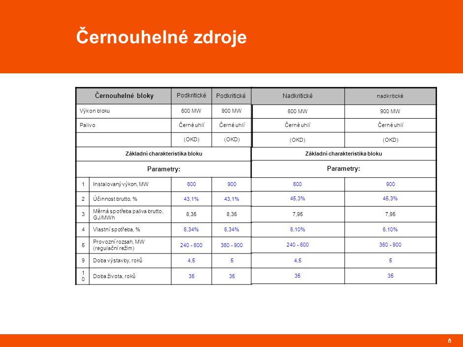 8 Černouhelné zdroje Černouhelné bloky Podkritické Výkon bloku600 MW900 MW PalivoČerné uhlí (OKD) Základní charakteristika bloku Parametry: 1Instalovaný výkon, MW600900 2Účinnost brutto, %43,1% 3 Měrná spotřeba paliva brutto, GJ/MWh 8,35 4Vlastní spotřeba, %6,34% 5 Provozní rozsah, MW (regulační režim) 240 - 600360 - 900 9Doba výstavby, roků4,55 1010 Doba života, roků35 Nadkritické nadkritické 600 MW900 MW Černé uhlí (OKD) Základní charakteristika bloku Parametry: 600900 45,3% 7,95 6,10% 240 - 600360 - 900 4,55 35