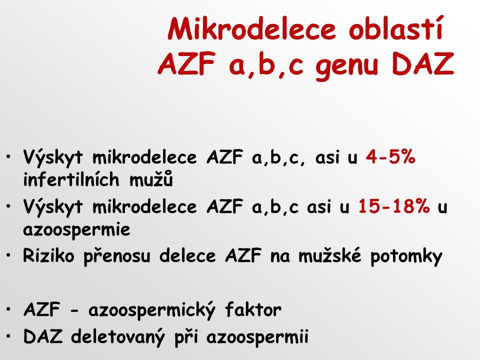 Mikrodelece oblastí AZF a,b,c genu DAZ Výskyt mikrodelece AZF a,b,c, asi u 4-5% infertilních mužů Výskyt mikrodelece AZF a,b,c asi u 15-18% u azoospermie Riziko přenosu delece AZF na mužské potomky AZF - azoospermický faktor DAZ deletovaný při azoospermii