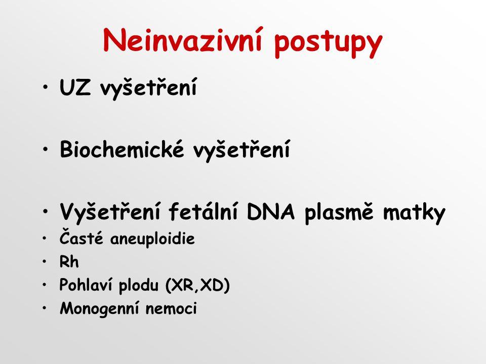 Neinvazivní postupy UZ vyšetření Biochemické vyšetření Vyšetření fetální DNA plasmě matky Časté aneuploidie Rh Pohlaví plodu (XR,XD) Monogenní nemoci