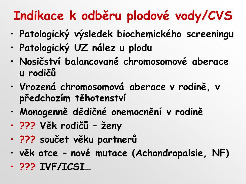 Indikace k odběru plodové vody/CVS Patologický výsledek biochemického screeningu Patologický UZ nález u plodu Nosičství balancované chromosomové aberace u rodičů Vrozená chromosomová aberace v rodině, v předchozím těhotenství Monogenně dědičné onemocnění v rodině ??.