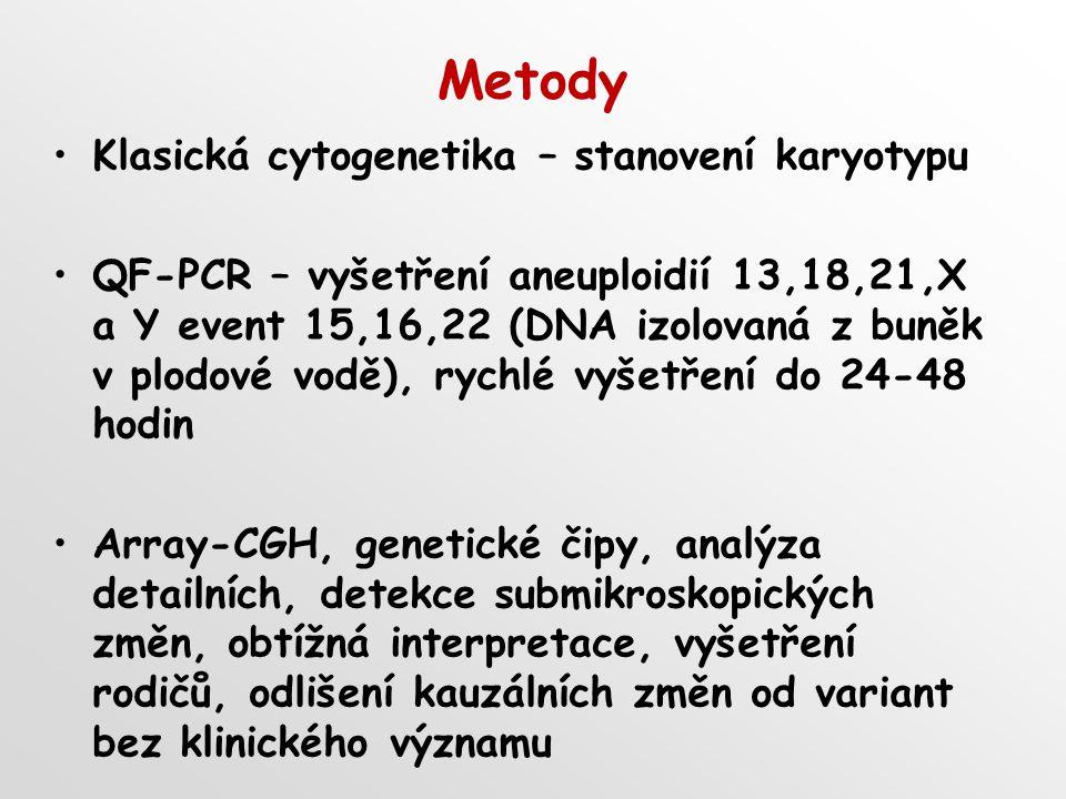Metody Klasická cytogenetika – stanovení karyotypu QF-PCR – vyšetření aneuploidií 13,18,21,X a Y event 15,16,22 (DNA izolovaná z buněk v plodové vodě), rychlé vyšetření do 24-48 hodin Array-CGH, genetické čipy, analýza detailních, detekce submikroskopických změn, obtížná interpretace, vyšetření rodičů, odlišení kauzálních změn od variant bez klinického významu