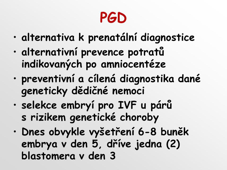 PGD alternativa k prenatální diagnostice alternativní prevence potratů indikovaných po amniocentéze preventivní a cílená diagnostika dané geneticky dědičné nemoci selekce embryí pro IVF u párů s rizikem genetické choroby Dnes obvykle vyšetření 6-8 buněk embrya v den 5, dříve jedna (2) blastomera v den 3