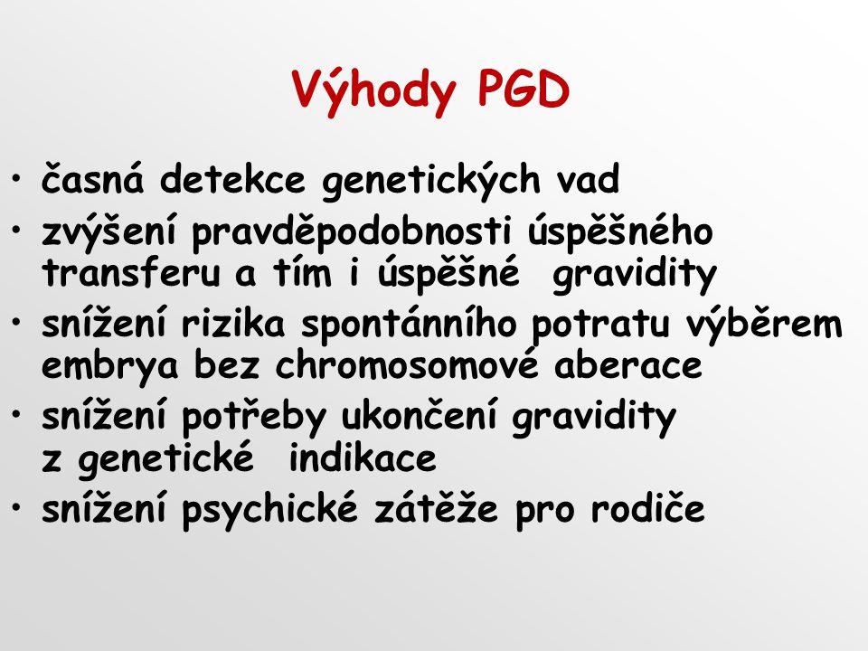 Výhody PGD časná detekce genetických vad zvýšení pravděpodobnosti úspěšného transferu a tím i úspěšné gravidity snížení rizika spontánního potratu výběrem embrya bez chromosomové aberace snížení potřeby ukončení gravidity z genetické indikace snížení psychické zátěže pro rodiče