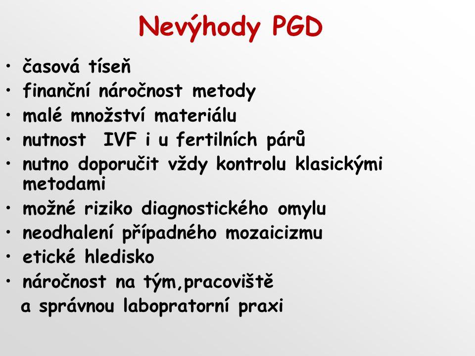 Nevýhody PGD časová tíseň finanční náročnost metody malé množství materiálu nutnost IVF i u fertilních párů nutno doporučit vždy kontrolu klasickými metodami možné riziko diagnostického omylu neodhalení případného mozaicizmu etické hledisko náročnost na tým,pracoviště a správnou labopratorní praxi
