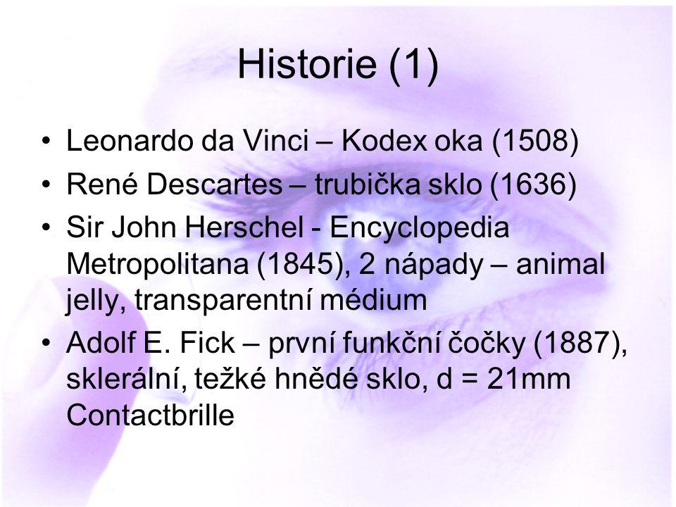 Historie (1) Leonardo da Vinci – Kodex oka (1508) René Descartes – trubička sklo (1636) Sir John Herschel - Encyclopedia Metropolitana (1845), 2 nápad