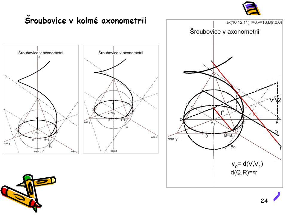 24 Šroubovice v kolmé axonometrii