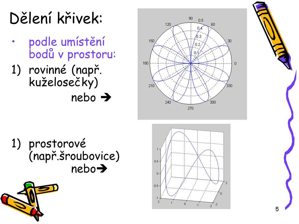 5 Dělení křivek: podle umístění bodů v prostoru: 1)rovinné (např.