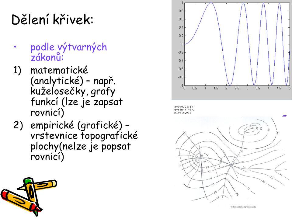 6 Dělení křivek: podle výtvarných zákonů: 1)matematické (analytické) – např.