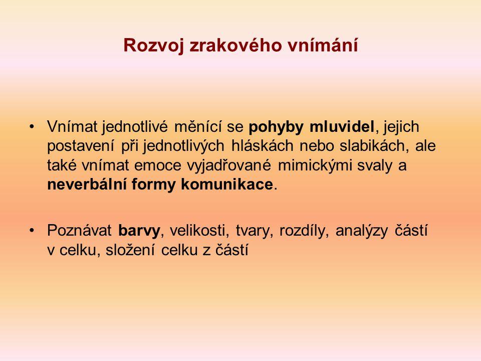 Příklady pomůcek Logohelp (akustická zpětná vazba) Bzučák
