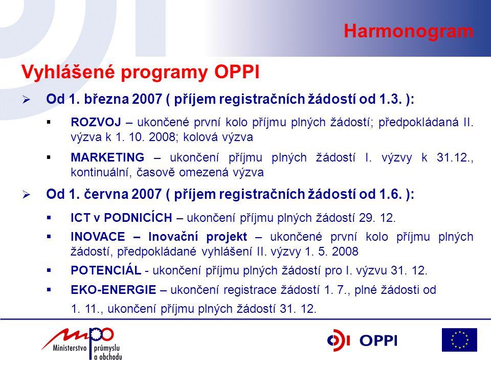 Harmonogram Vyhlášené programy OPPI  Od 1. března 2007 ( příjem registračních žádostí od 1.3. ):  ROZVOJ – ukončené první kolo příjmu plných žádostí
