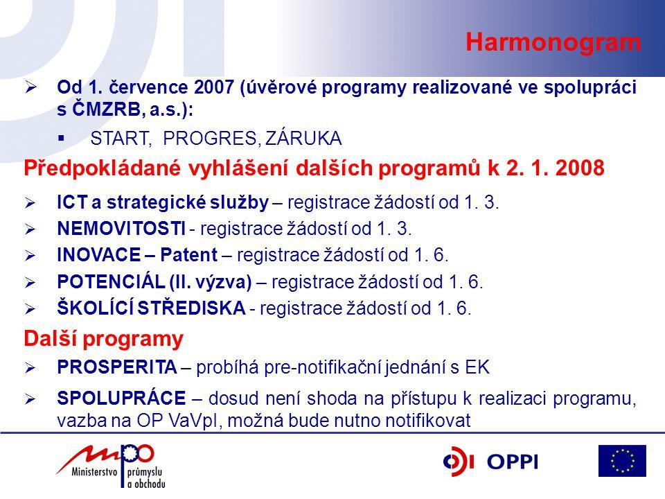 Harmonogram  Od 1. července 2007 (úvěrové programy realizované ve spolupráci s ČMZRB, a.s.):  START, PROGRES, ZÁRUKA Předpokládané vyhlášení dalších