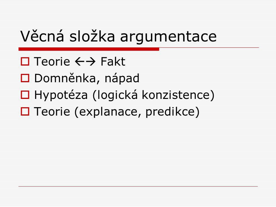Věcná složka argumentace  Teorie  Fakt  Domněnka, nápad  Hypotéza (logická konzistence)  Teorie (explanace, predikce)