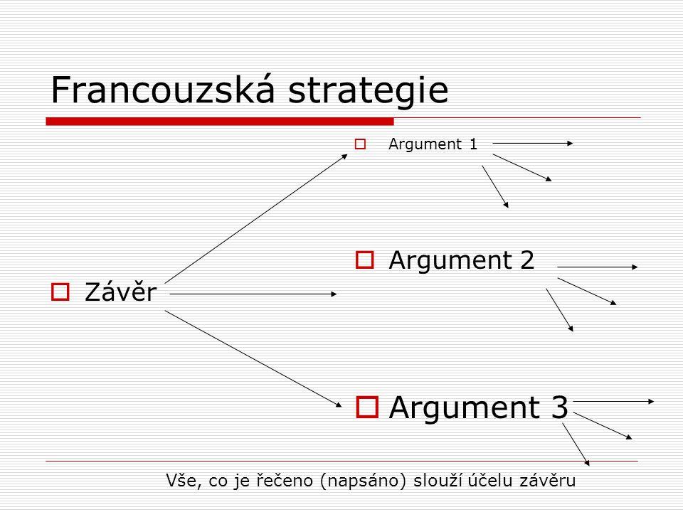 Francouzská strategie  Závěr  Argument 1  Argument 2  Argument 3 Vše, co je řečeno (napsáno) slouží účelu závěru