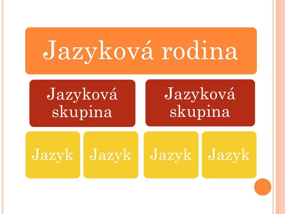 Jazyková rodina Jazyková skupina Jazyk Jazyková skupina Jazyk
