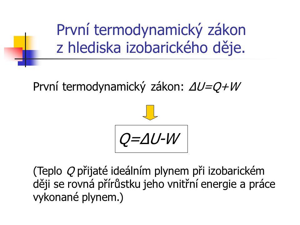 První termodynamický zákon z hlediska izobarického děje. První termodynamický zákon: ΔU=Q+W Q=ΔU-W (Teplo Q přijaté ideálním plynem při izobarickém dě
