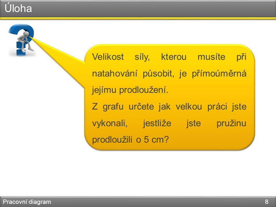Úloha Pracovní diagram 8 Velikost síly, kterou musíte při natahování působit, je přímoúměrná jejímu prodloužení.